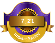 Research in higher education impact factor